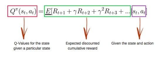 Bellman方程