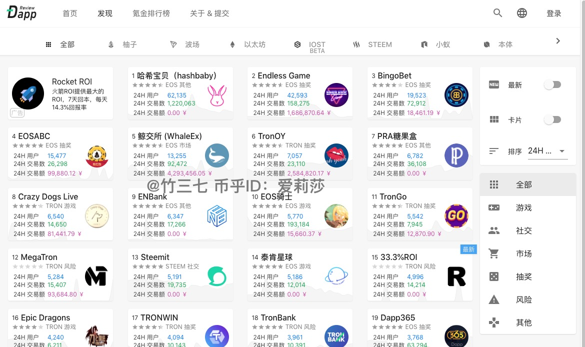 DAppReview 网站