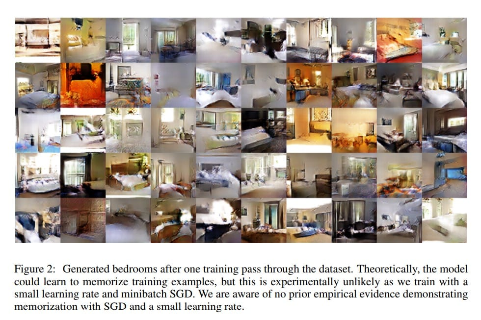 The rise of generative confrontational networks (Gan) - the
