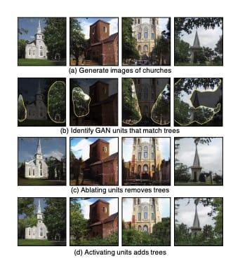 通过介入某些GAN单元显示图像修改。