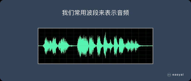 我们常用波段来表示音频