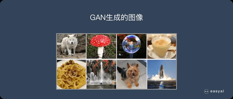 GAN生成的图像