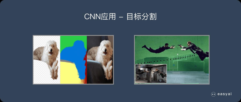 CNN应用-目标分割
