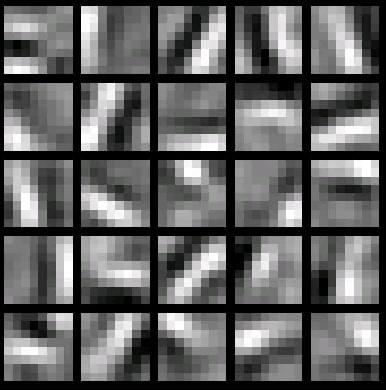 25种不同的卷积核