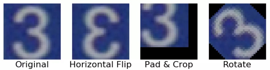 """一张数字""""3""""的原始图像与应用基础数据增强算法之后的结果。"""