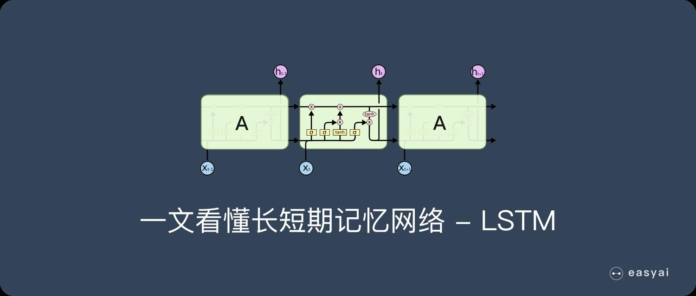 一文看懂长短期记忆网络 - LSTM
