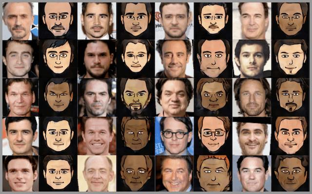 名人照片和GAN生成的表情符号示例
