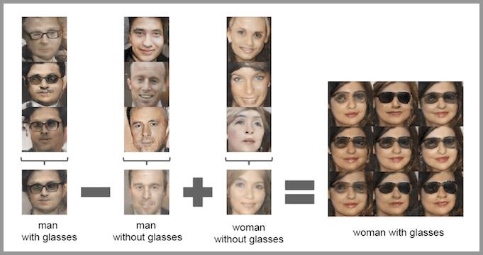 GANs生成人脸的矢量算法案例