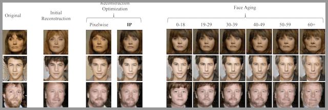 用具有不同表观年龄的GAN生成的面部照片的示例