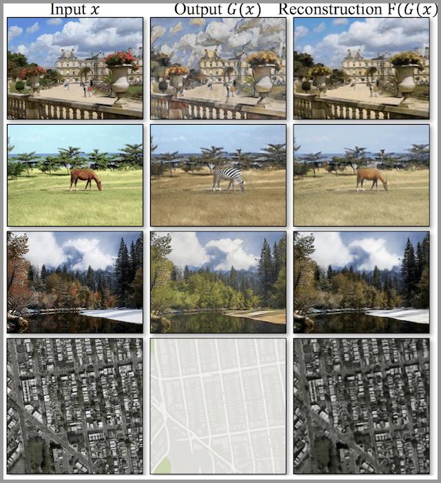 GANs应用-照片到油画、马到斑马、冬天到夏天、照片到google地图