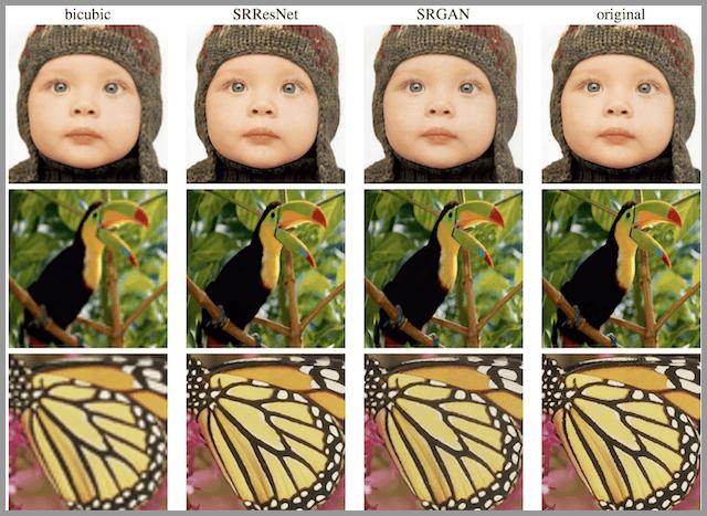 GANs在原始照片的基础上增加分辨率,使照片更清晰