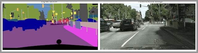 语义图像和GAN生成的城市景观照片的示例