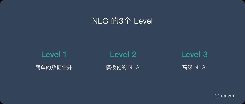 NLG 的3个 Level