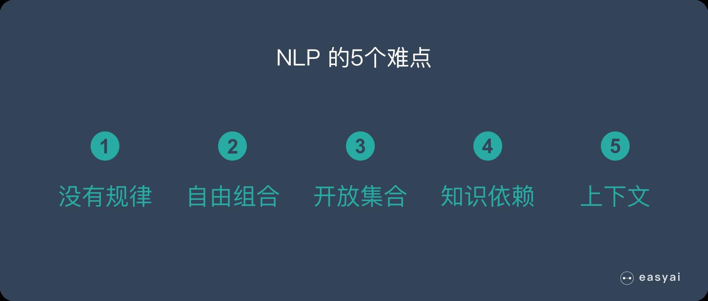 NLP 的5个难点