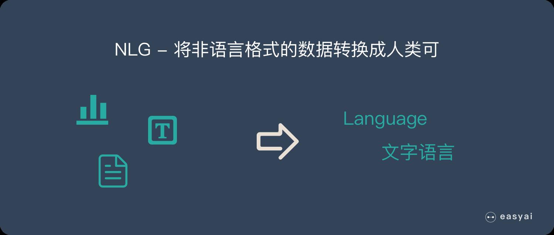 NLG - 将非语言格式的数据转换成人类可以理解的语言格式