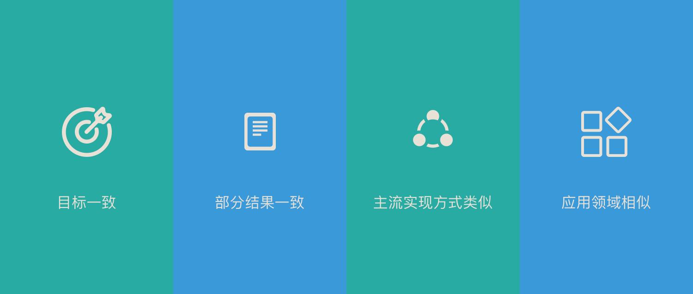 词干提取和词形还原的 4 个相似点