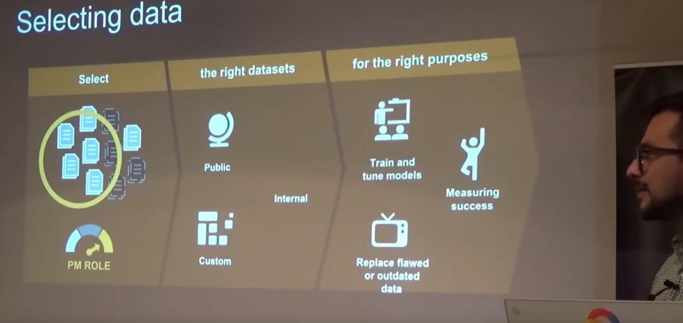 PM在数据和建模中的作用 - 信用
