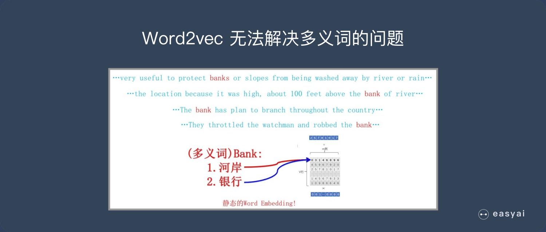 Word2vec无法解决多义词的问题