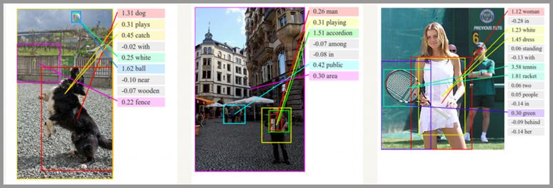 Seq2Seq应用:图像描述生成
