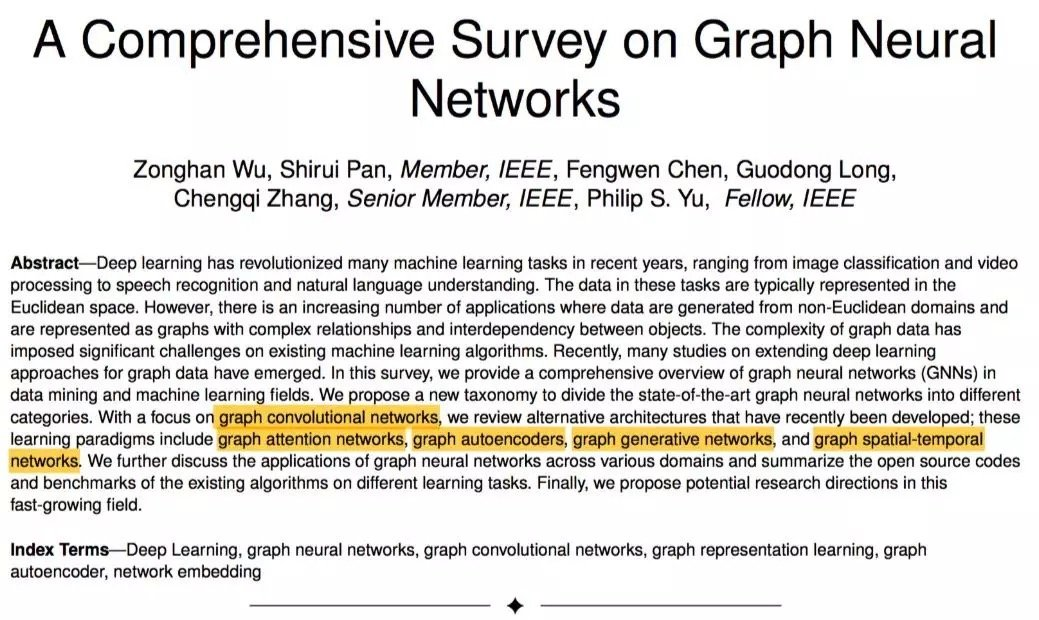 Graph Neural Network (GNN) may be the future of AI - Product