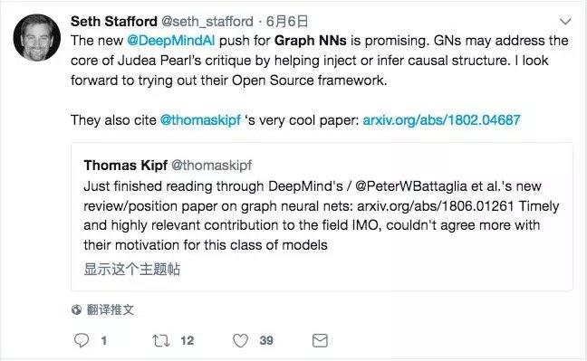 图神经网络(Graph NNs)可能解决图灵奖得主Judea Pearl指出的深度学习无法做因果推理的核心问题。