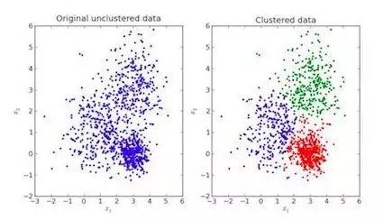 4 Large Clustering Algorithm for