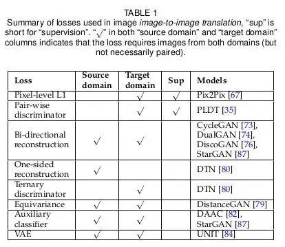 详解」GAN在图像生成上的应用- 产品经理的人工智能学习库